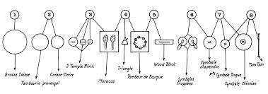 percussion tarangalila